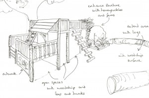 natural playgrounds tree house design