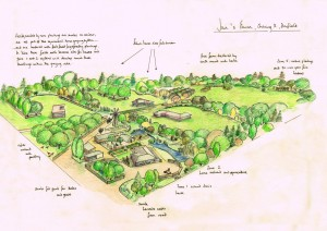 permaculture design, private section and ecology