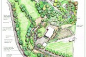 Permaculture Concept Masterplan